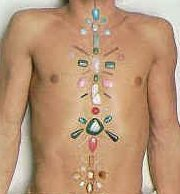 Crystal Healing Body Layout